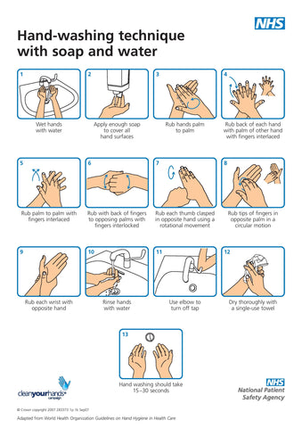 NHS Handwashing guide