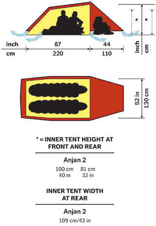 Hilleberg Anjan 2 Tent  sc 1 st  The Equipment Shop at American Alpine Institute & Anjan Tents u2013 The Equipment Shop at American Alpine Institute