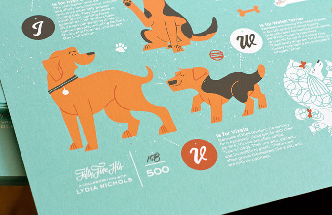 Lydia Nichols Dogs Alphabet Poster
