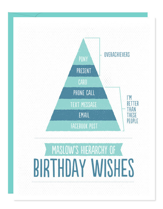 Maslow Birthday