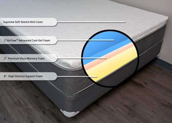 Premium Gel Memory Foam Mattress
