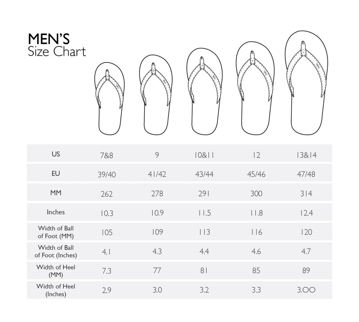 ESSNTLS Flip Flops Men Sea Salt