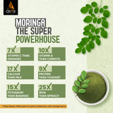 AS-IT-IS Organic Moringa Leaves Powder - 250g | 100% Pure & Natural | Highly Nutritious | Natural Energy Boost | Raw Superfood | Sun Dried | Great in Green Drinks & Smoothies