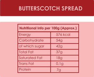 Butterscotch Spread (250g)
