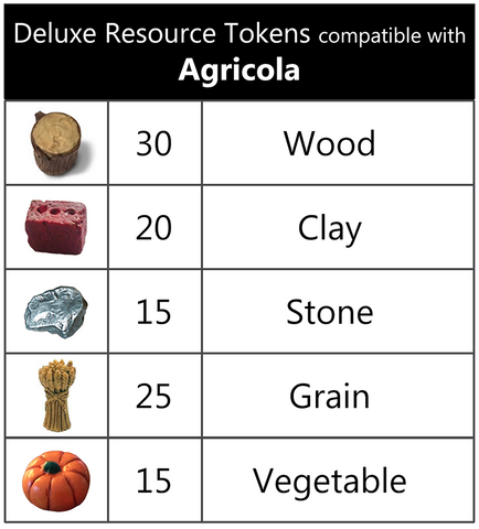 Top Shelf Gamer: Deluxe Token Bundle compatible with Agricola