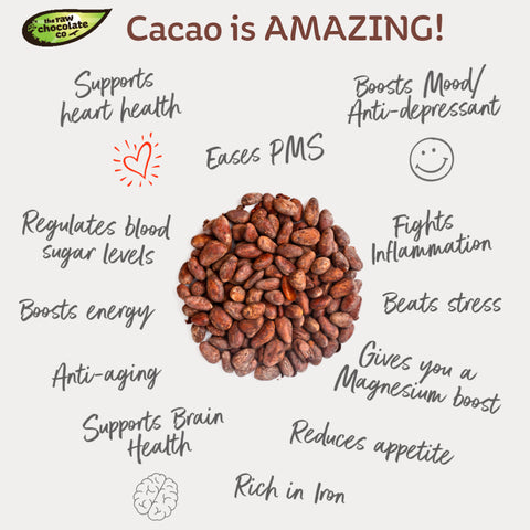 Cacao is amazing!