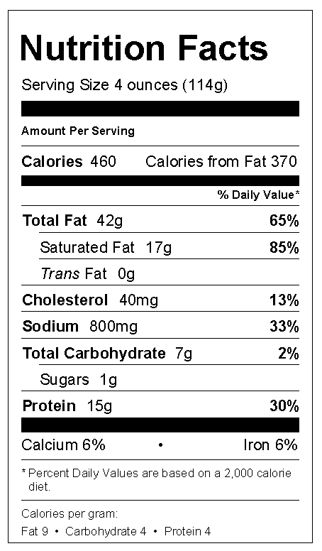 Nutritional Panel
