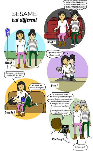 Personal Space | Comic Print Poster | Sesame But Different | Lesbian Webcomic | LGBT Comics