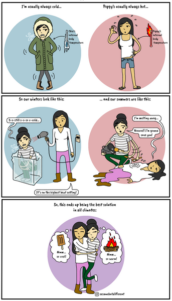 Hot and Cold | Comic Print Poster | Sesame But Different | Chia & Poppy | Lesbian Comics