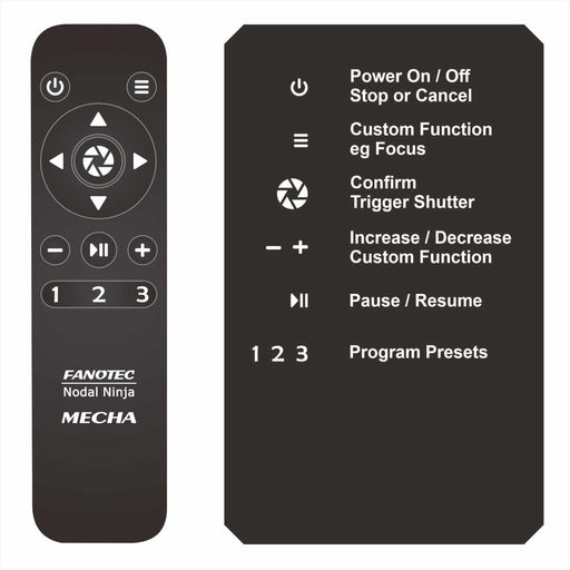 Mecha IR Remote-PanoSociety