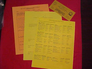1996 NOAC EVENTS TRAINING SCHEDULE, DINING HALL SCHEDULE & PARTICIPANT SURVEY