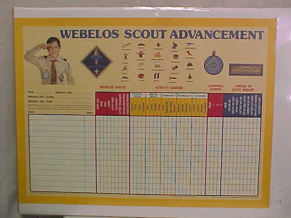 WEBELOS SCOUT ADVANCEMENT CHART, 1977, 22X17