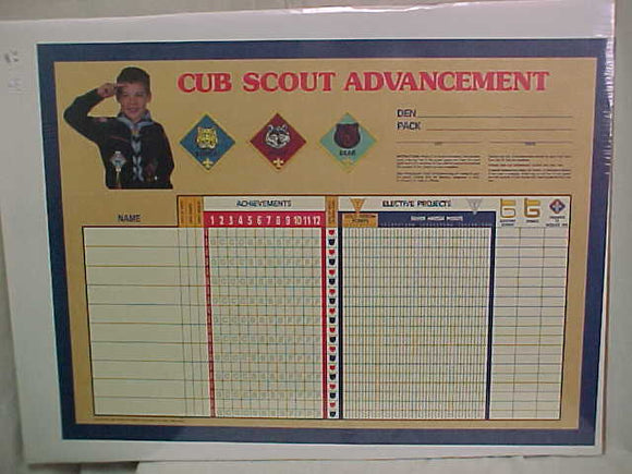 CUB SCOUT ADVANCEMENT CHART, 1988, 23X17