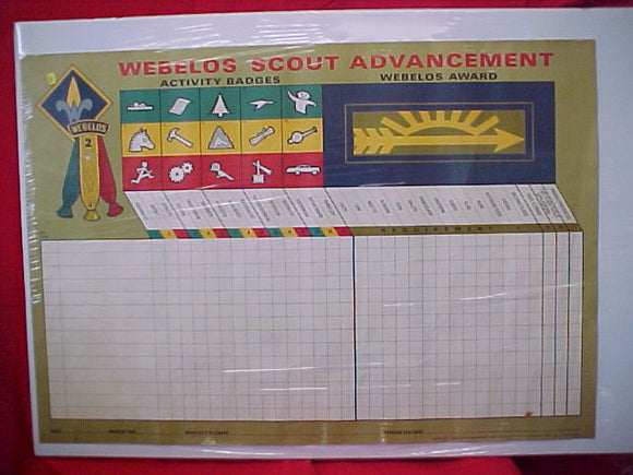 webelos scout advancement chart