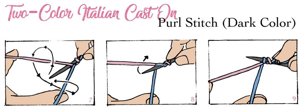 How to tubular cast on in 2 colors, 2 color stretchy cast on diagram