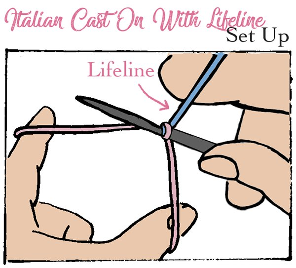 how to do an italian cast on or tubular cast on in one color using a lifeline the set up