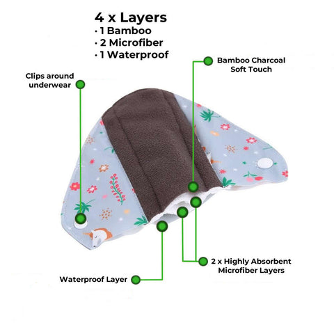 Our sanitary pads include 4 different layers for maximum effect