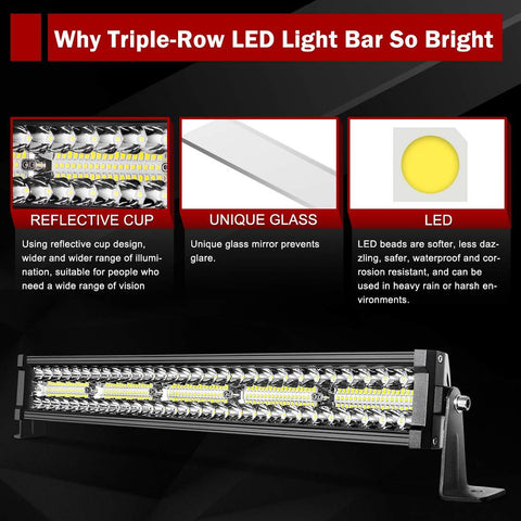 22'' 300W Straight Triple Row 20000LM Upgrade Chipset Led Work Light for Off Road Marine Boating IP68 WATERPROOF Spot&Flood Combo Beam Light Bars - YITAMotor