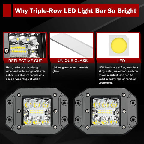 2x 4.8Inch 42W Triple RowLED Work Lights Bar 27000LM Upgrade Chipset Flood Spot Combo Beam for Driving Lights Boat Flush Mount LED Pods - YITAMotor