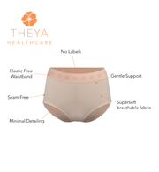 Theya Healthcare Petal Pelvic Post Surgery Support Briefs