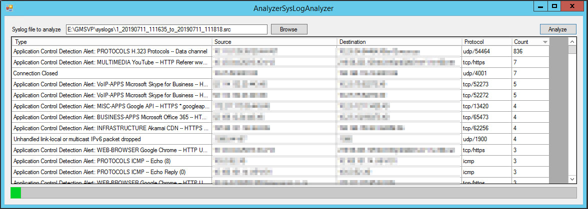 SonicWALL Analyzer Log Analyzer