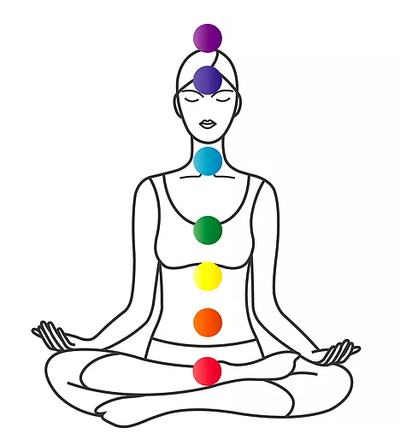 What are Chakras? (And Why You Should Care)