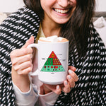 Holiday Food Groups Mug