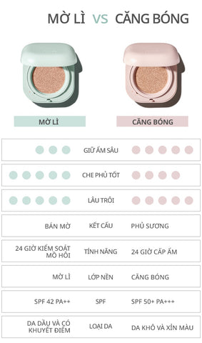 Laneige Neo Cushion | Korean makeup cushion| Glam Touch UK
