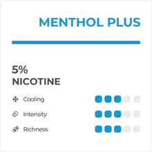 Load image into Gallery viewer, Menthol Plus