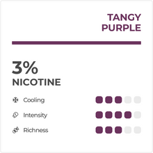 Load image into Gallery viewer, Tangy Purple