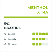 Load image into Gallery viewer, Menthol Xtra