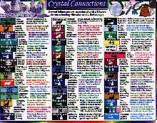 Crystal Connections Chart