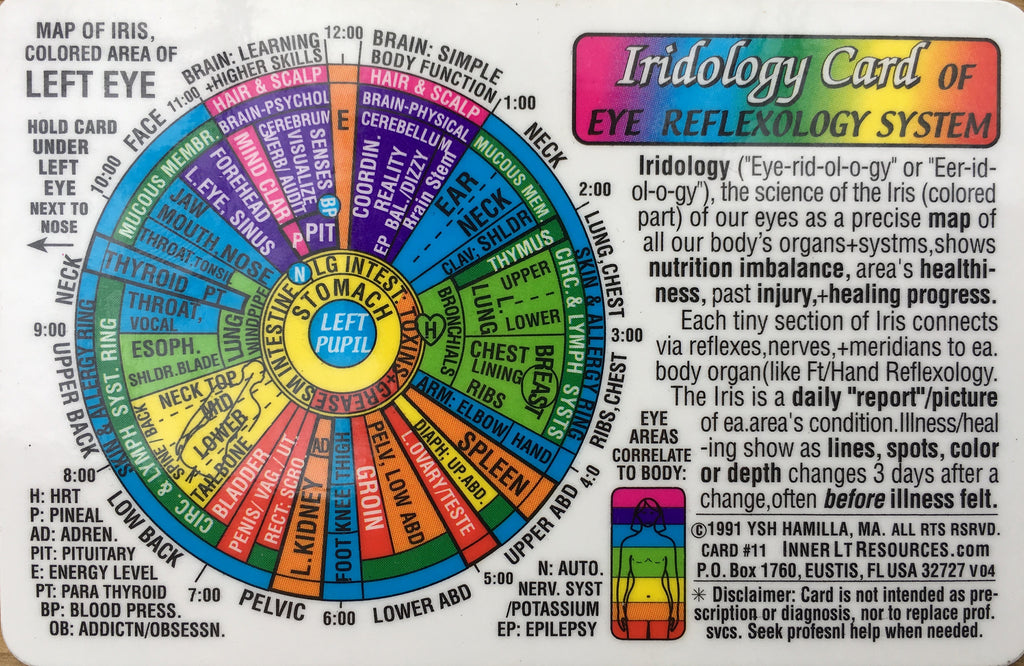 Eye Reflexology system Wallet chart