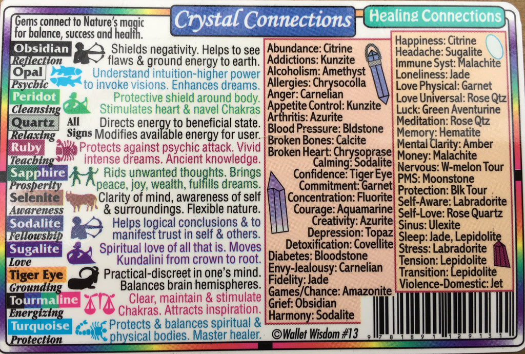 Crystal Connections Wallet Cart
