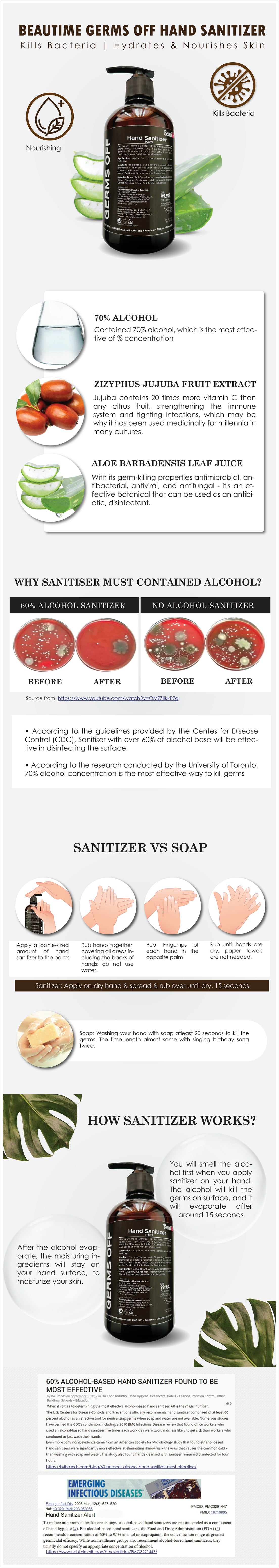 Beautime Germs Off Hand Sanitizer Info Banner