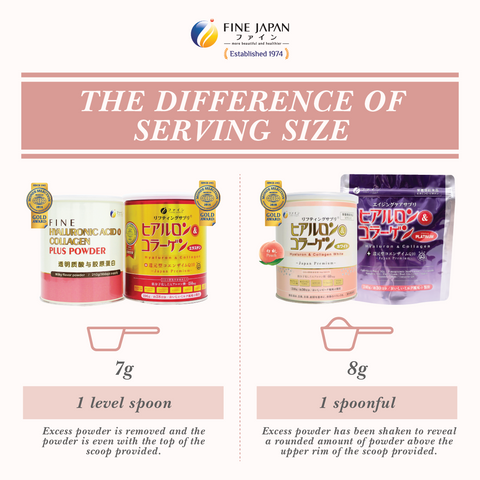 Fine Collagen Serving Size