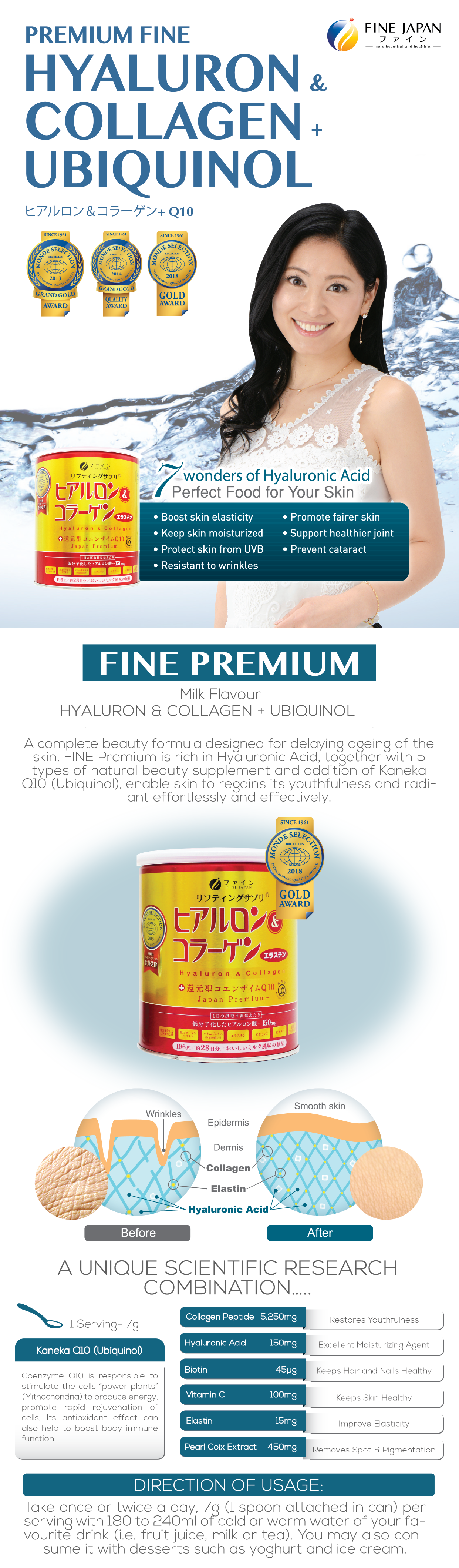 FINE PREMIUM HYALURON & COLLAGEN WITH UBIQUINOL Q10 LANDING PAGE