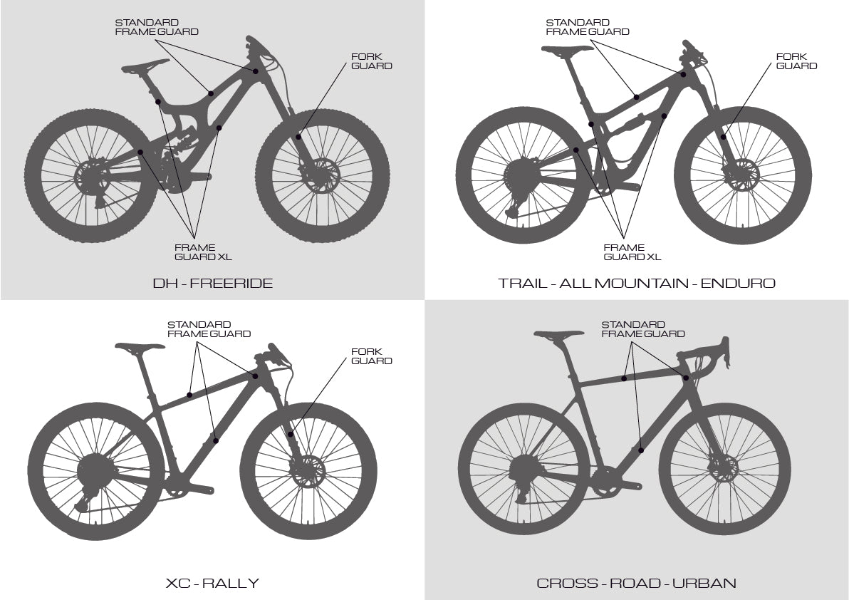 AMS Frame Guard product guide