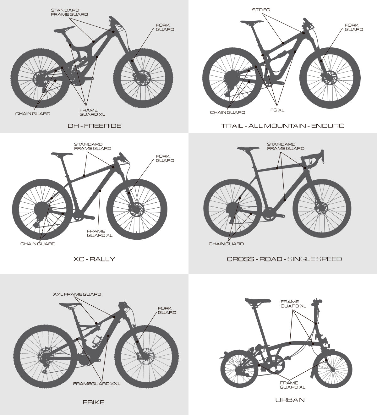 Which AMS Frame Guard do you need?