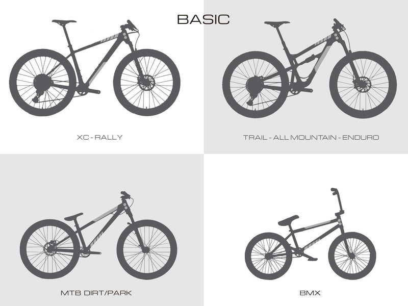 AMS bike guard basic size protection areas in different bike types