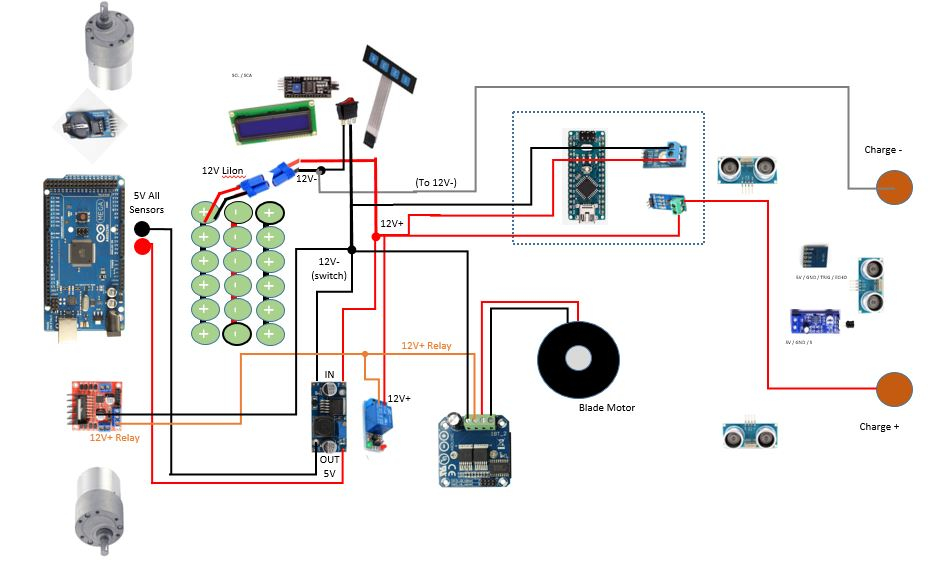 from the switched 12v circuit we create a further 5v circuit to power all  the sensors and arduino boards