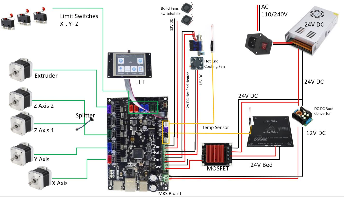 CORE XY 3D Printer - Electronic Components – ReP_AL Maker Shop  Sd Fan Motor Wiring Diagram V on kenmore 110 washer diagram, 110v plug diagram, electric motor diagram, doerr lr22132 motor diagram, single-phase motor reversing diagram, speedaire compressor diagram, 110v motor capacitor, 110v wire,