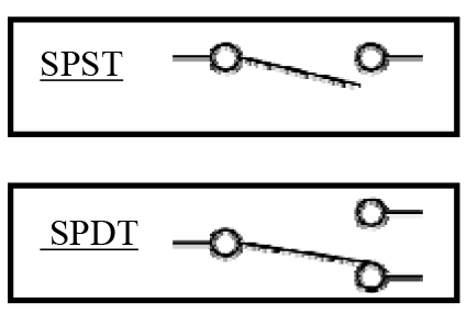 wire the switch according to the manufacturer's wiring diagram