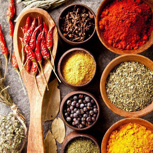 Spices and Herbs that prevent Bloating