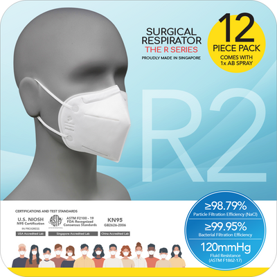 Surgical Respirator R2 Earband (12pcs) with 1 bottle of Anti-Bac Spray