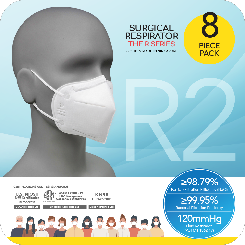 Surgical Respirator R2 Earband (8pcs)