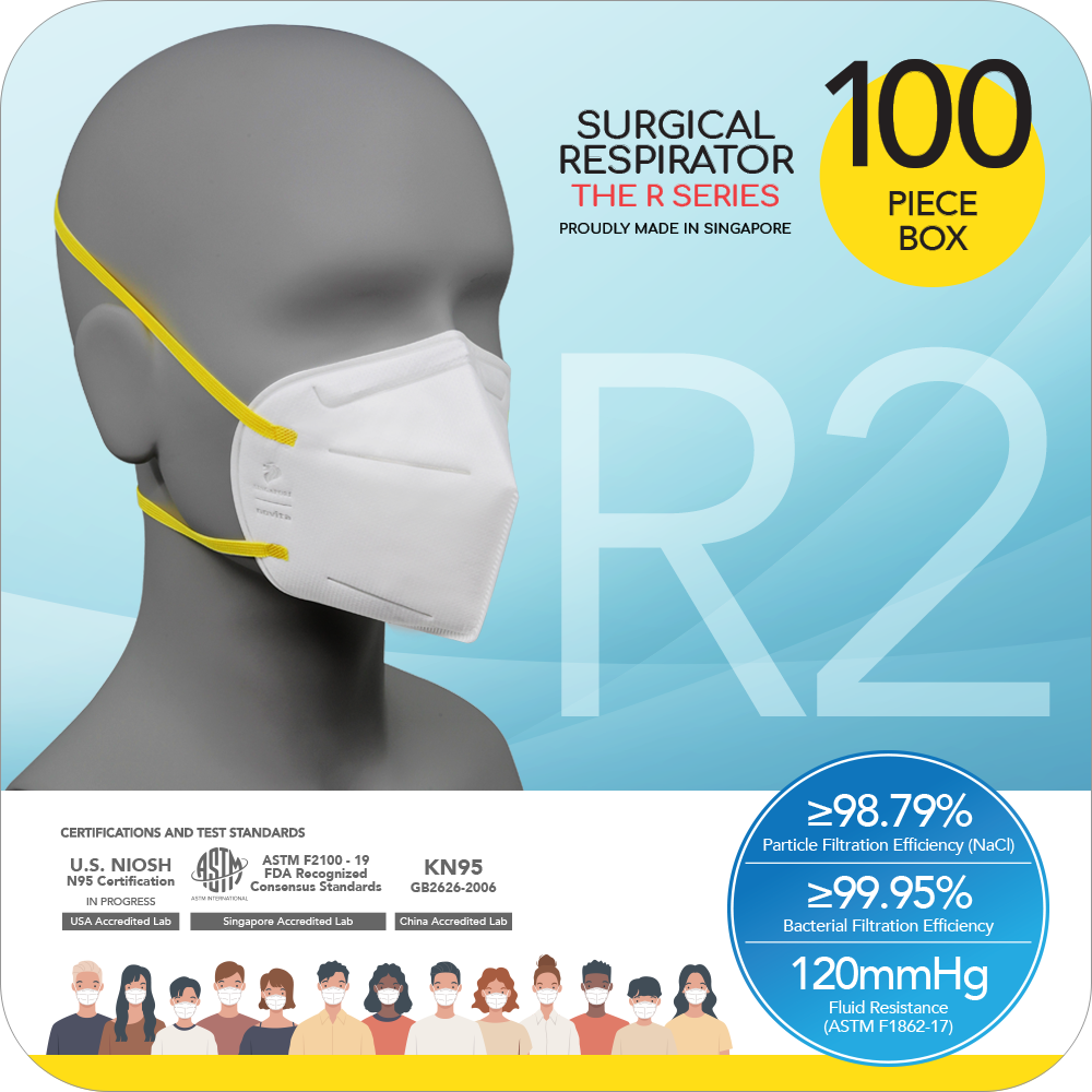 Surgical Respirator R2 Headband (100pcs in a box)