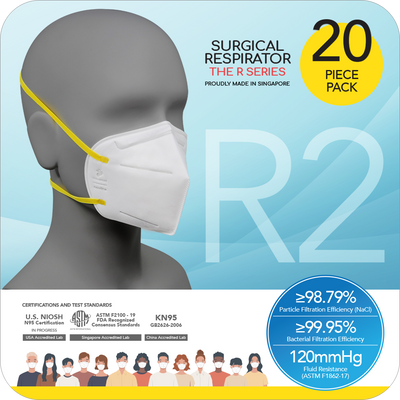 Surgical Respirator R2 Headband (20pcs)