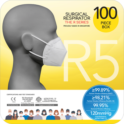 Corp-P: Surgical Respirator R5 Earband FFP2 (100pcs in a box)