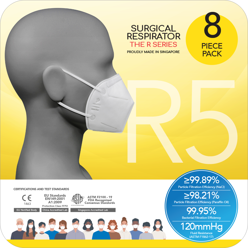 Special Deals for PAIRC: Surgical Respirator R5 Earband FFP2 (8pcs)